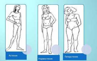 Какой вес должен быть при росте 168 см у девушки?