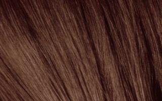 Профессиональная краска для волос igora