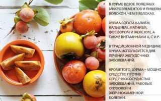 Сколько калорий в одной хурме спелой