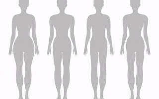 Как определить тип фигуры у женщин правильно