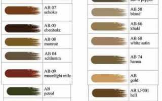 Блондинкам о бровях: как подобрать форму и оттенок под цвет глаз